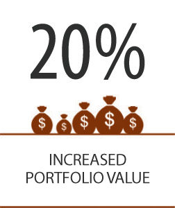 Increased Portfolio Value | Copperleaf