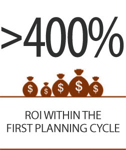 ROI Within the First Planning Cycle | Copperleaf