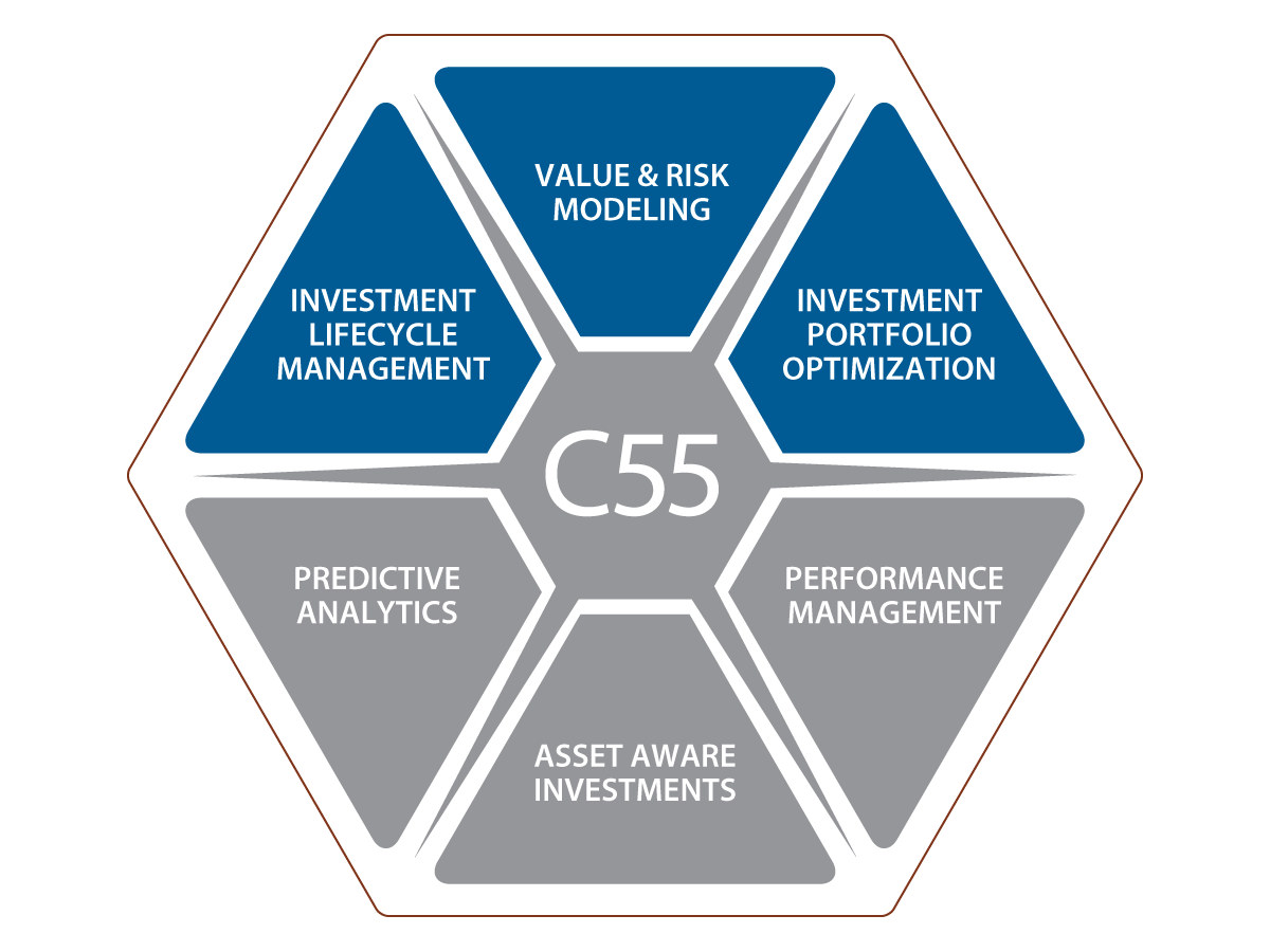 C55 Investment Decision Optimization Solution | Copperleaf