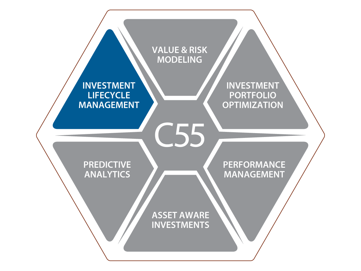 C55 Investment Lifecyle Management | Copperleaf