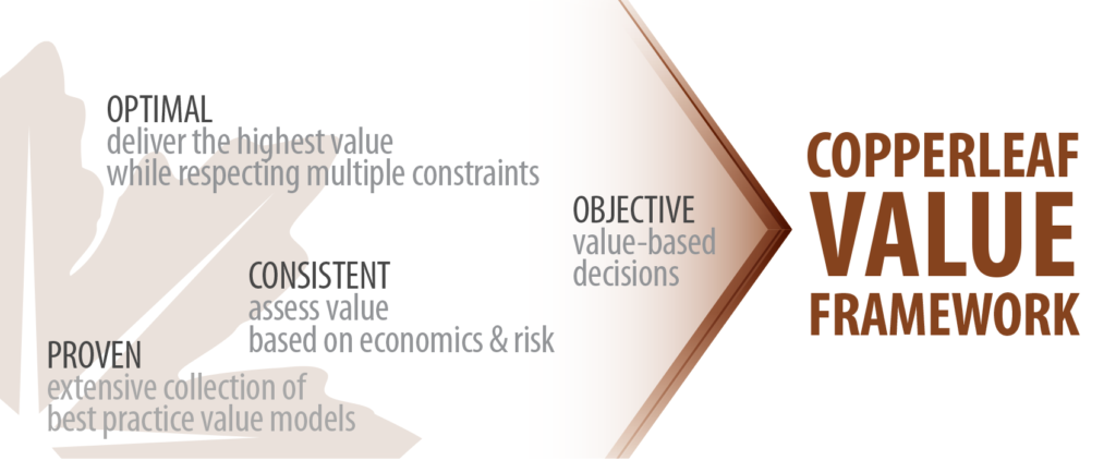 Copperleaf Launches New Value Framework!
