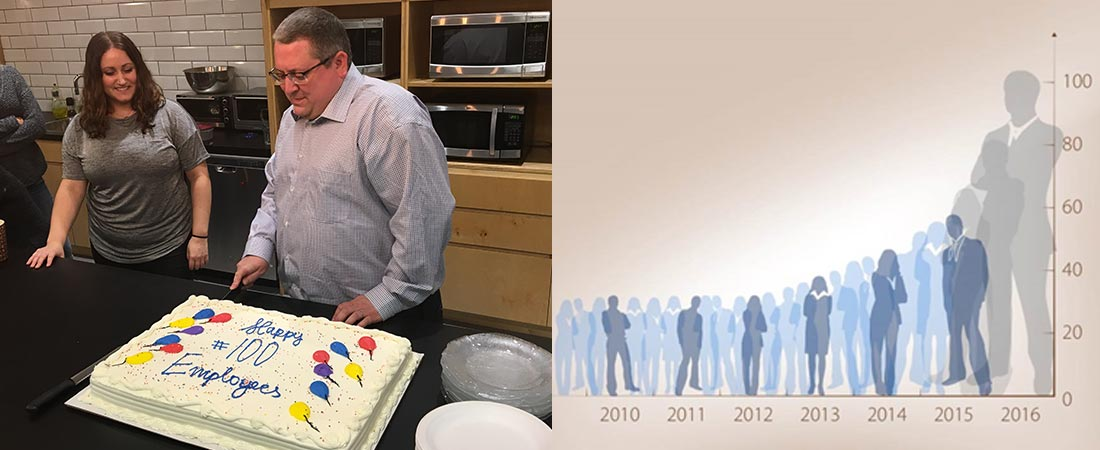 100th Employee Growth Celebration | Copperleaf