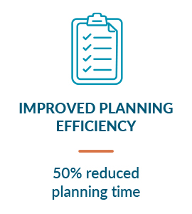 Improved Planning Efficiency