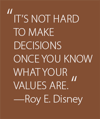Value-Based Decisions | Copperleaf